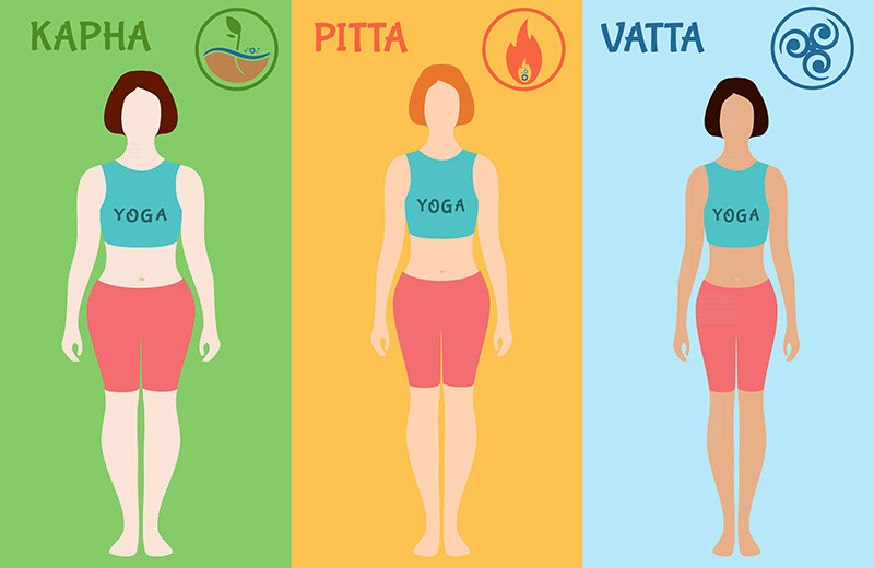 how to know pitta in body in tamil